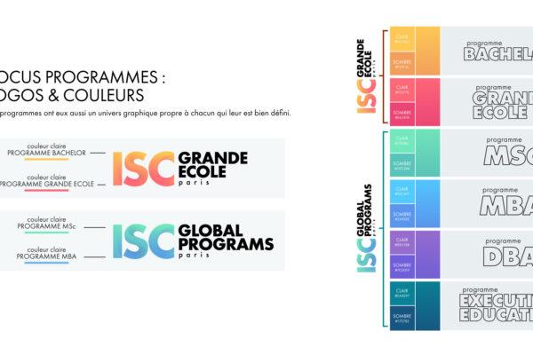 Programmes ISC Paris - Charte graphique programmes